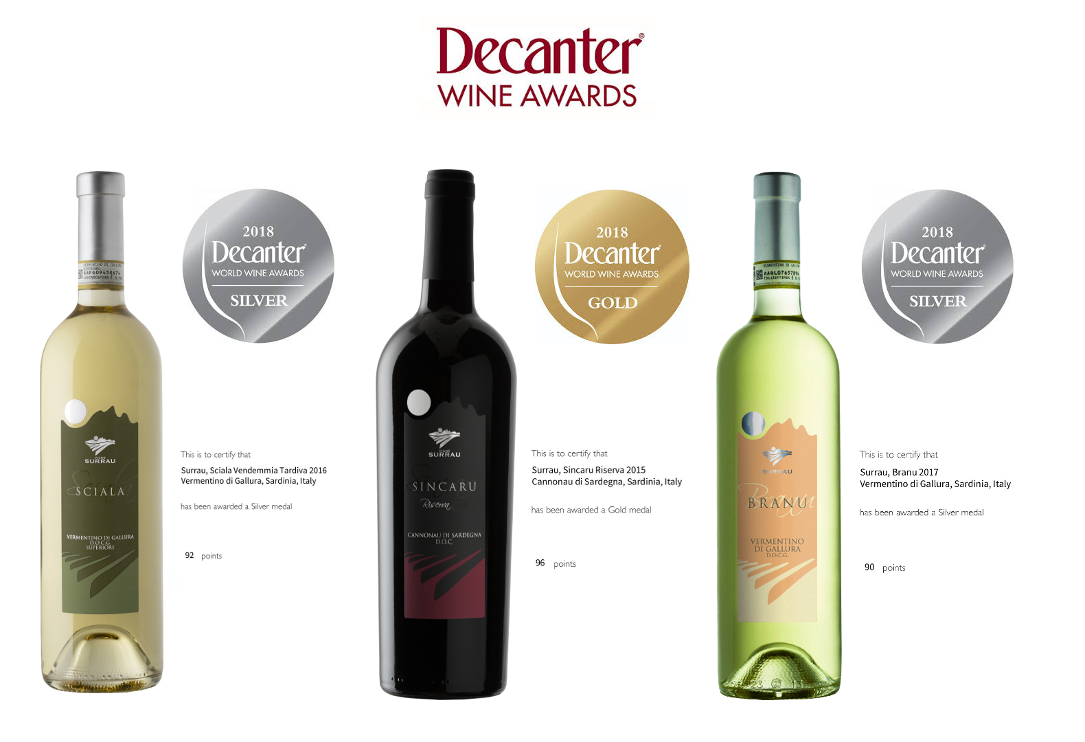 decanter_2018_surrau